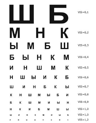 tablitsa-sivceva-metod-beitsa