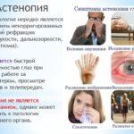 zritelnaya-astenopiya-simptomy